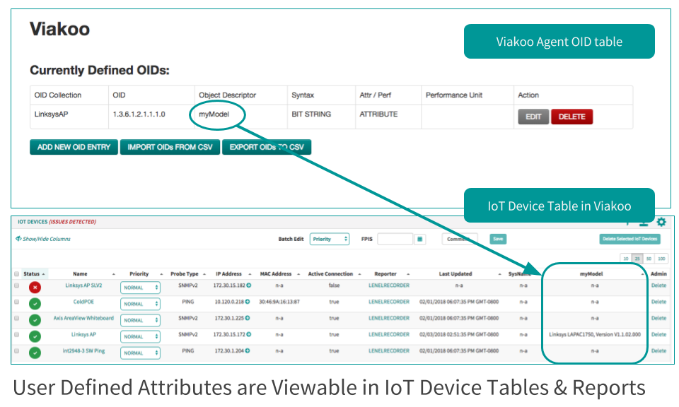 Custom_Attributes_in_IoT_Device_Tables.png